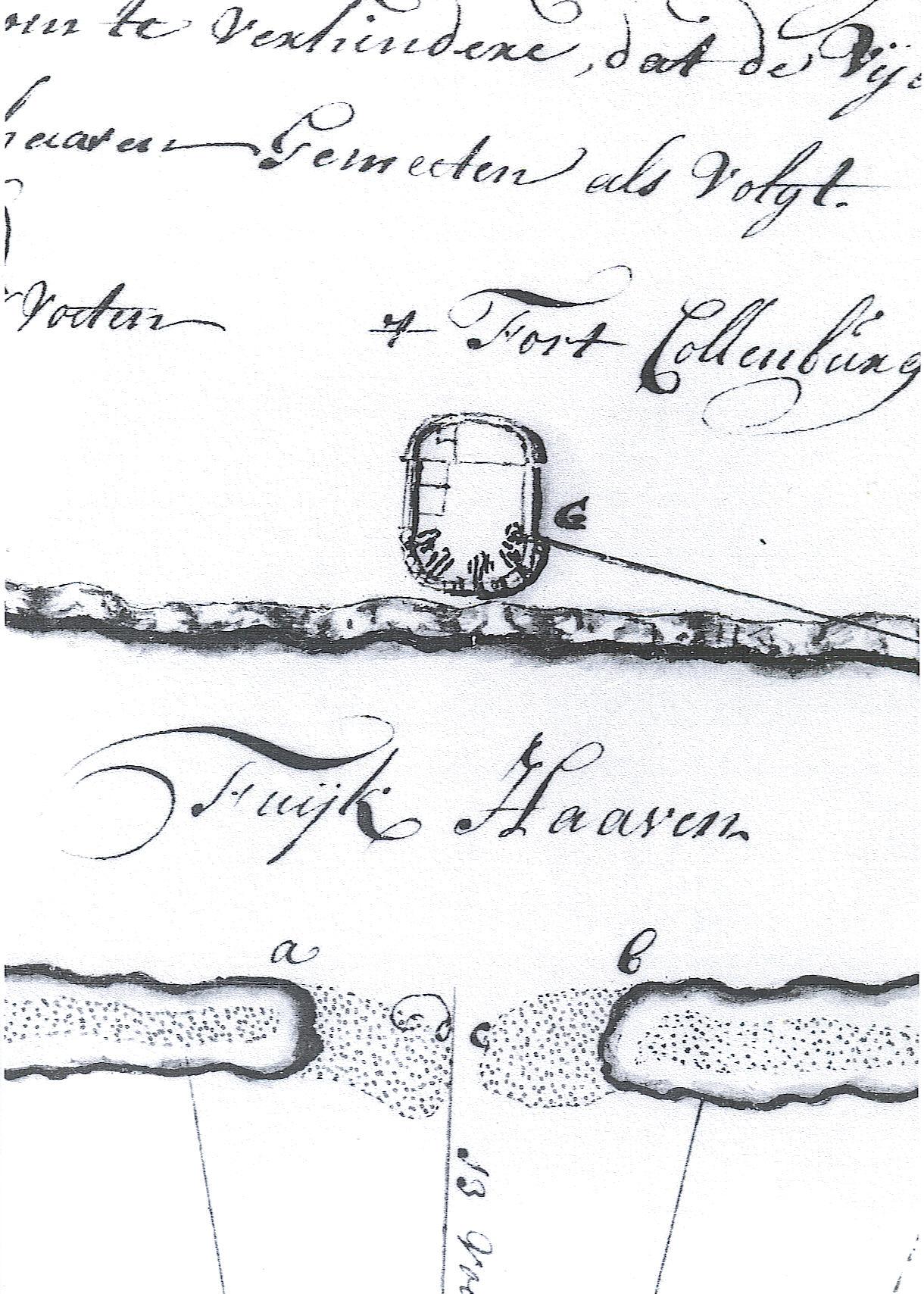 Map,1737